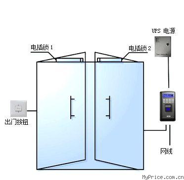 各种门禁系统接线图|西安广宝电子科技有限公司